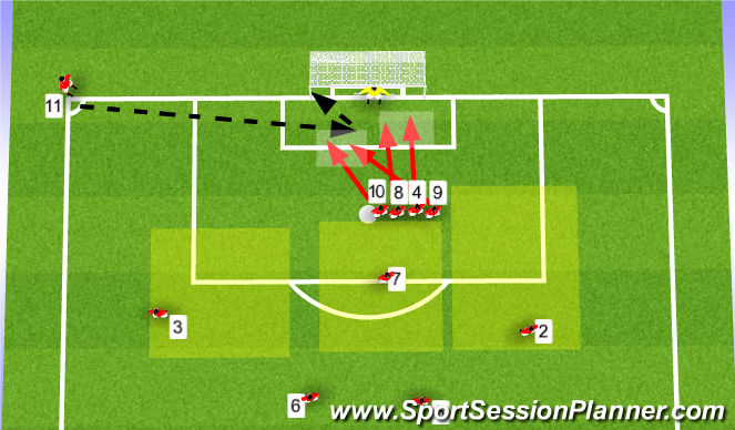 Football/Soccer Session Plan Drill (Colour): #4 Standard Basic Set