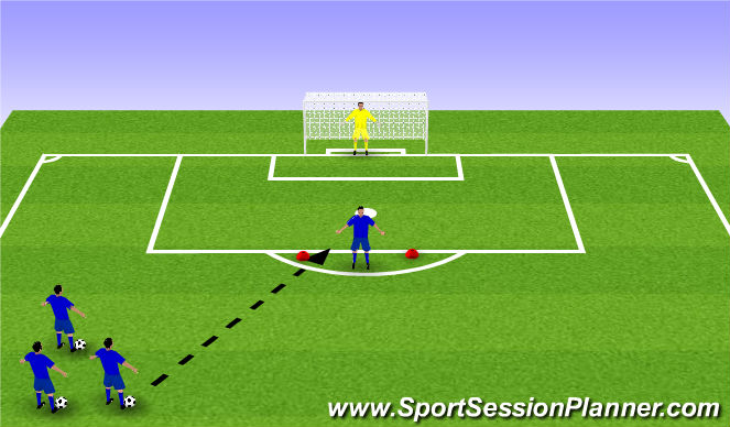 Football/Soccer Session Plan Drill (Colour): ADP Gu9's