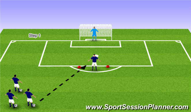 Football/Soccer Session Plan Drill (Colour): ADP Gu9's Step 1