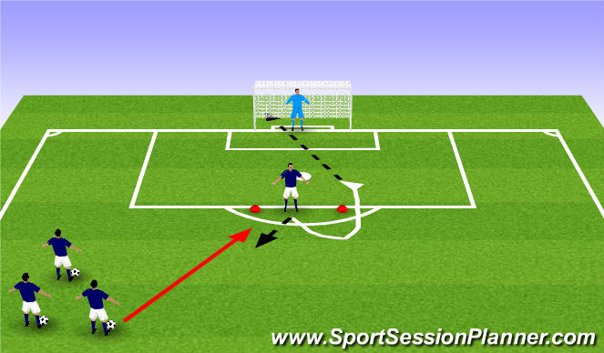 Football/Soccer Session Plan Drill (Colour): ADP GU9's Step 2