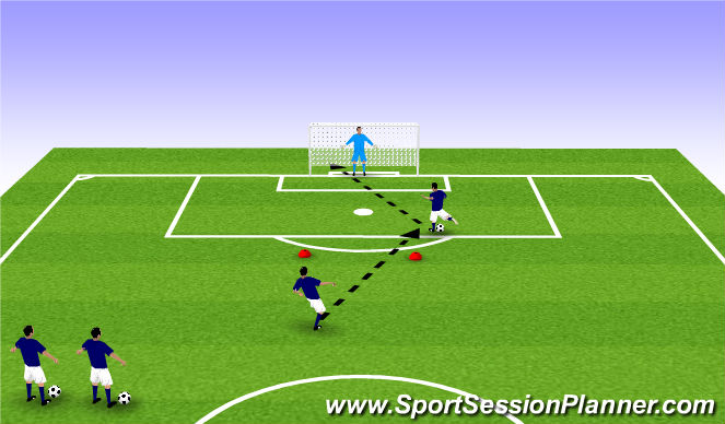 Football/Soccer Session Plan Drill (Colour): ADP GU9's Step 3