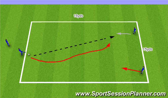 Football/Soccer Session Plan Drill (Colour): 1v1 Pressure Defending