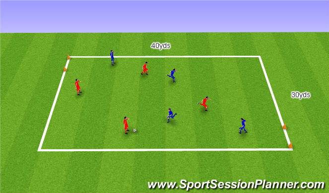 Football/Soccer Session Plan Drill (Colour): 4v3 to Corner Goals