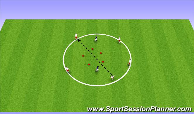 Football/Soccer Session Plan Drill (Colour): ADP GU9'S Aug 4th