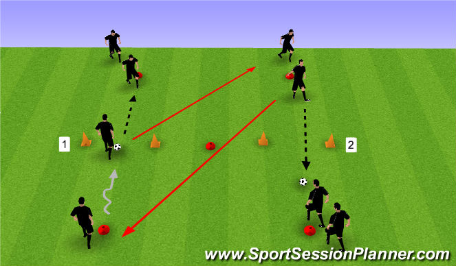 Football/Soccer Session Plan Drill (Colour): Warm up (Intro)