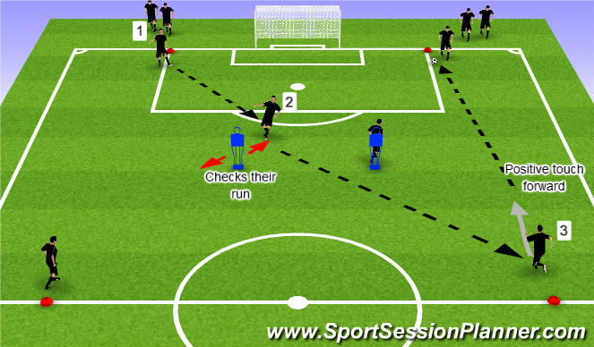 Football/Soccer Session Plan Drill (Colour): Component 1 (Drill)