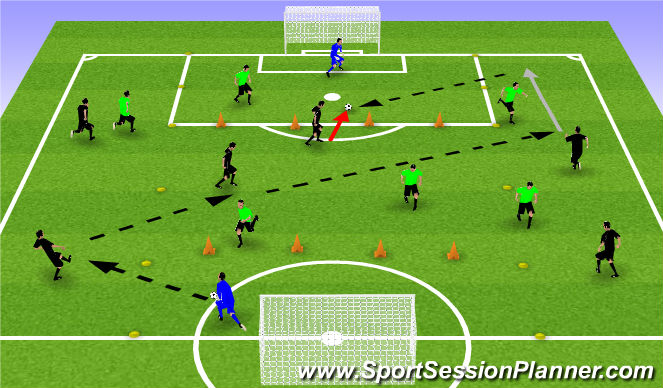 Football/Soccer Session Plan Drill (Colour): Component 2 (Game related)