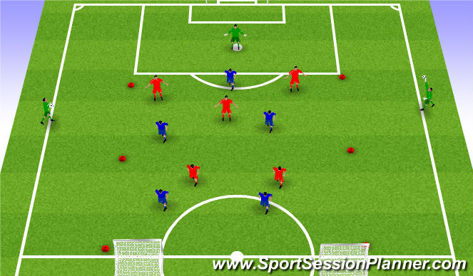 Football/Soccer Session Plan Drill (Colour): Fuction: