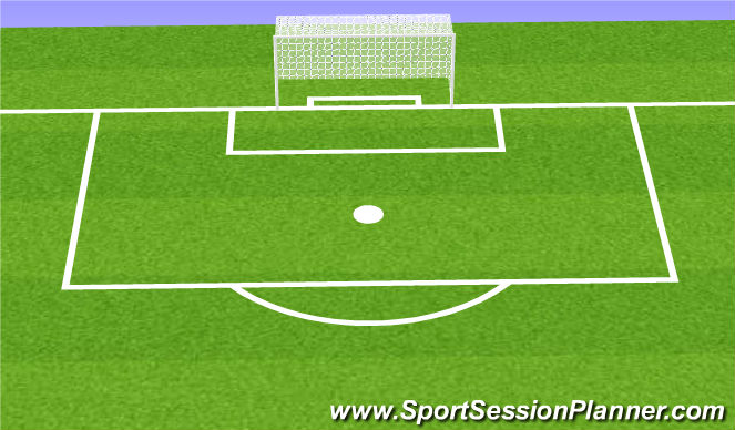 Football/Soccer Session Plan Drill (Colour): Set Pieces: