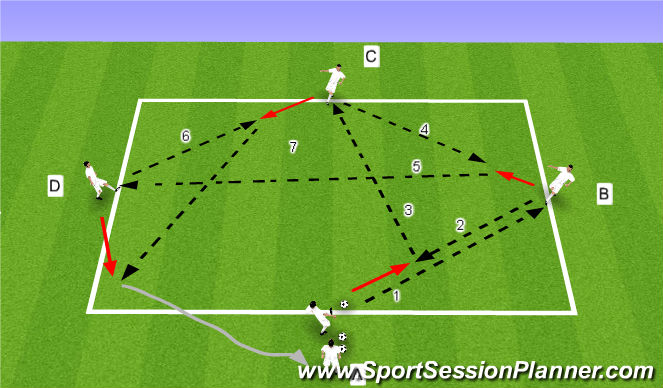 Football/Soccer Session Plan Drill (Colour): Warm up/technical