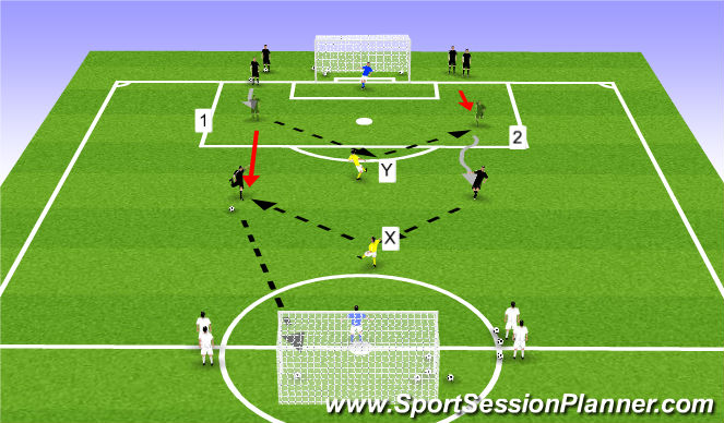 Football/Soccer Session Plan Drill (Colour): Game like