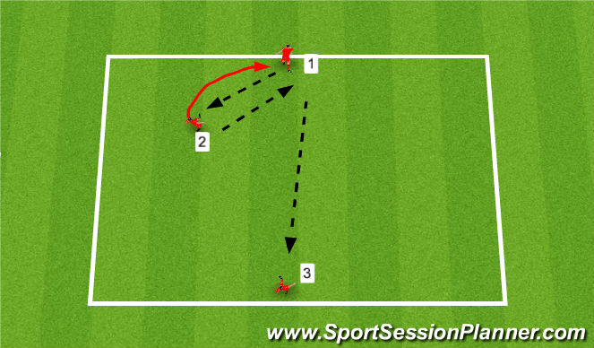 Football/Soccer Session Plan Drill (Colour): Technical Wrm Up: