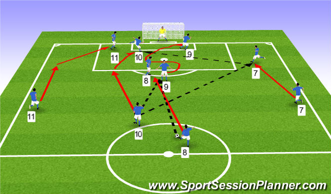 Football/Soccer Session Plan Drill (Colour): 5 man attack