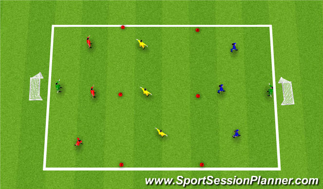 Football/Soccer Session Plan Drill (Colour): Skill Phase 3:
