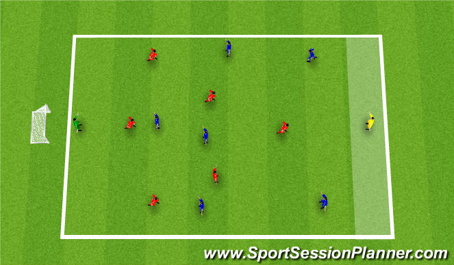 Football/Soccer Session Plan Drill (Colour): Skill Phase 4: