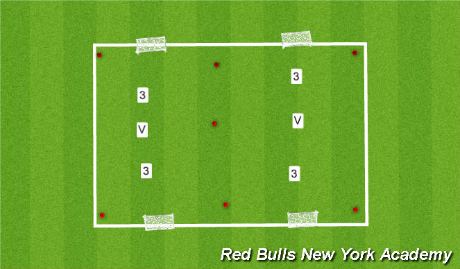 Football/Soccer Session Plan Drill (Colour): free play, tournament