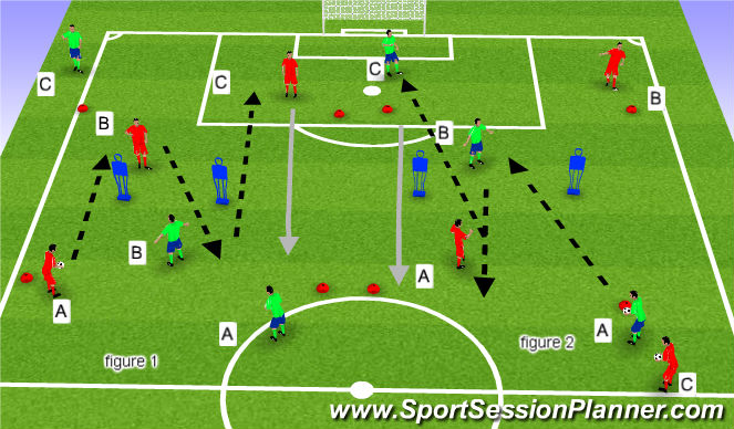 Football/Soccer Session Plan Drill (Colour): target lay off