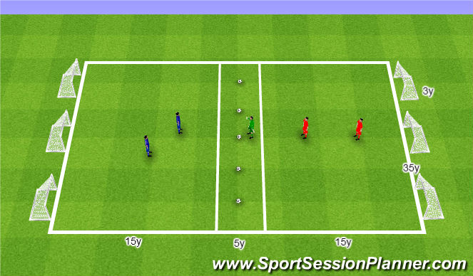 Football/Soccer Session Plan Drill (Colour): Deploy the defence in various lines 1v2+2. Asekuracja w grze obronnej 1v2+2.