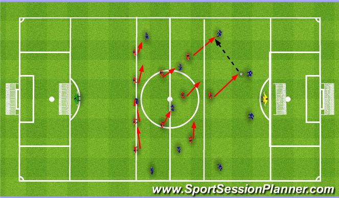 Football/Soccer Session Plan Drill (Colour): Sectors near each other 11v11. Strefy blisko siebie 11v11.