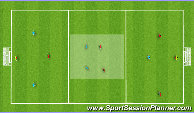 Football/Soccer Session Plan Drill (Colour): Playing through 360 - Game
