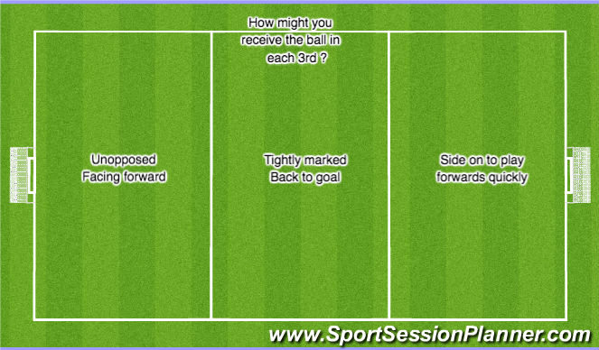 Football/Soccer Session Plan Drill (Colour): Group thinking - How might you receive the ball