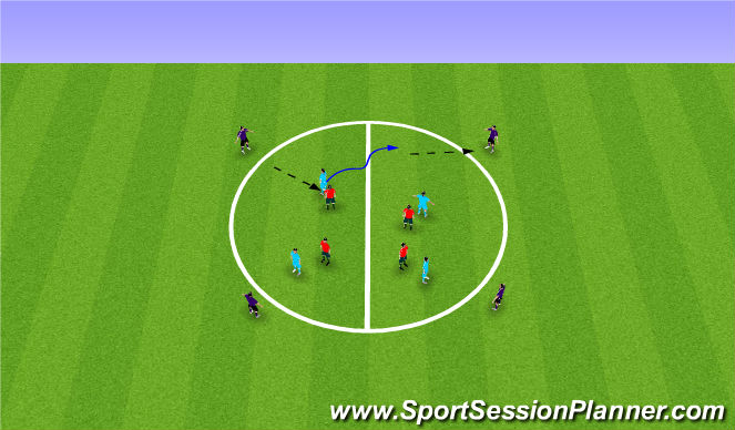 Football/Soccer Session Plan Drill (Colour): Playing through the 360 - Dealing with the pressure