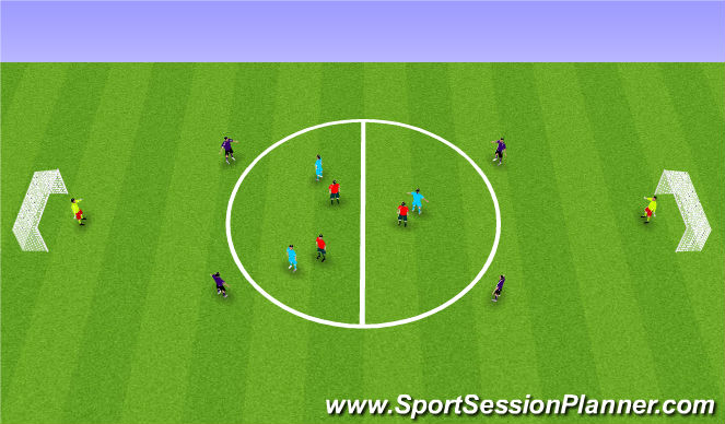 Football/Soccer Session Plan Drill (Colour): Playing through the 360 - Combinations to break out
