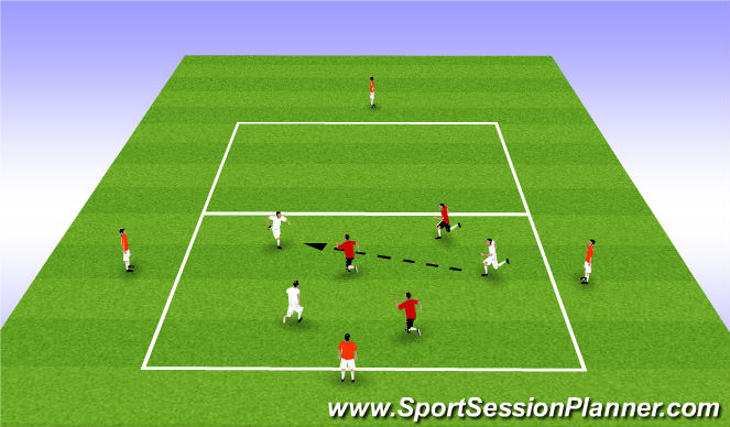Football/Soccer Session Plan Drill (Colour): Advanced small sisded
