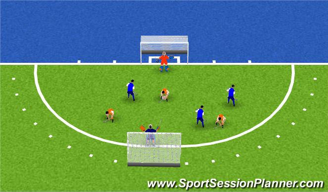 Hockey Session Plan Drill (Colour): 3v3