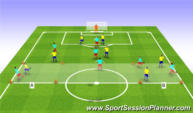 Football/Soccer Session Plan Drill (Colour): Attacking Underloaded