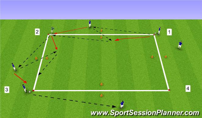 Football/Soccer Session Plan Drill (Colour): Passe et va Carré 4
