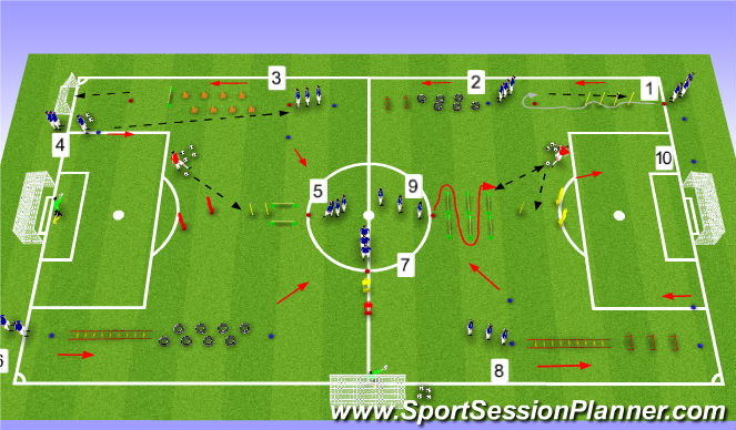 Football/Soccer Session Plan Drill (Colour): Circuit training