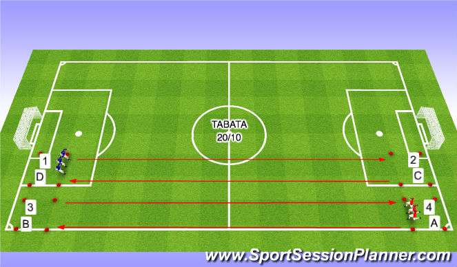 Football/Soccer Session Plan Drill (Colour): Tabata work