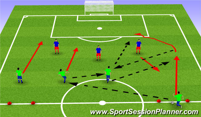 Football/Soccer Session Plan Drill (Colour): Lane pass