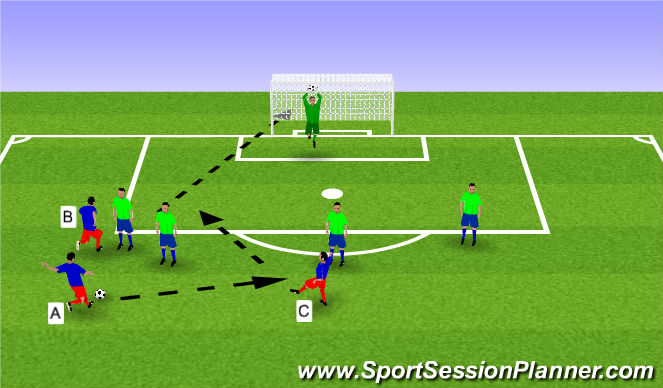 Football/Soccer Session Plan Drill (Colour): FK and penalty