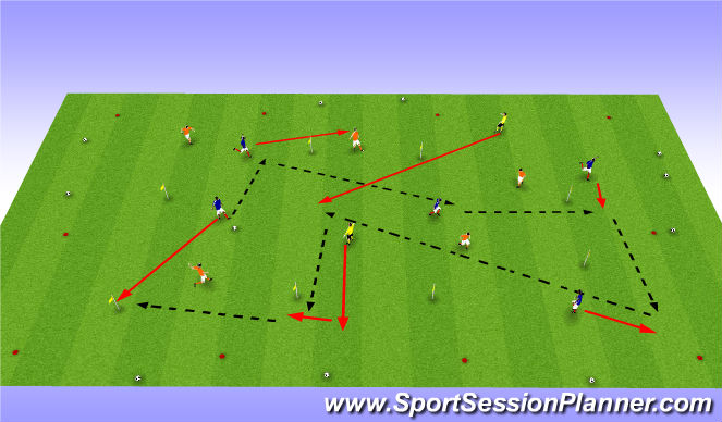 Football/Soccer Session Plan Drill (Colour): Possession w Gates