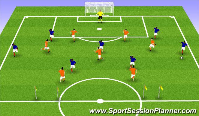 Football/Soccer Session Plan Drill (Colour): 7v7+1 GK