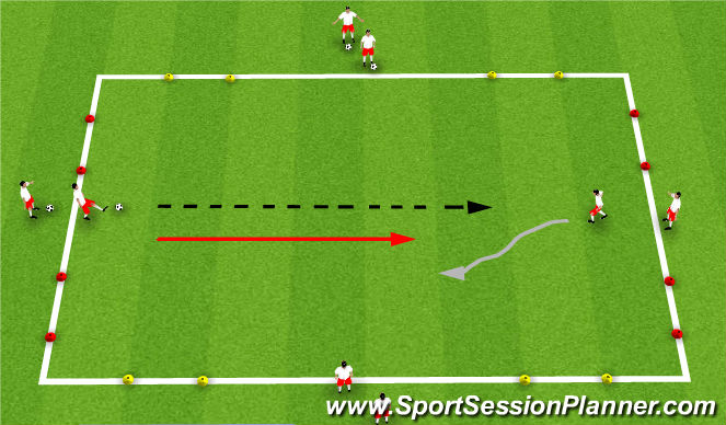 Football/Soccer Session Plan Drill (Colour): 1v1 Defending Technical Practice