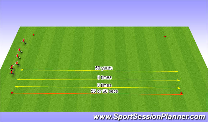 Football/Soccer Session Plan Drill (Colour): Sprint Fatigue Test