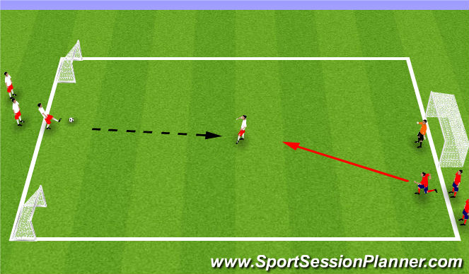 Football/Soccer Session Plan Drill (Colour): 1v1 Defending Skill Practice
