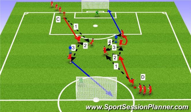 Football/Soccer Session Plan Drill (Colour): Tækniþjálfun2: