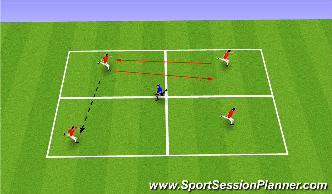 Football/Soccer Session Plan Drill (Colour): Opposite Movement Game