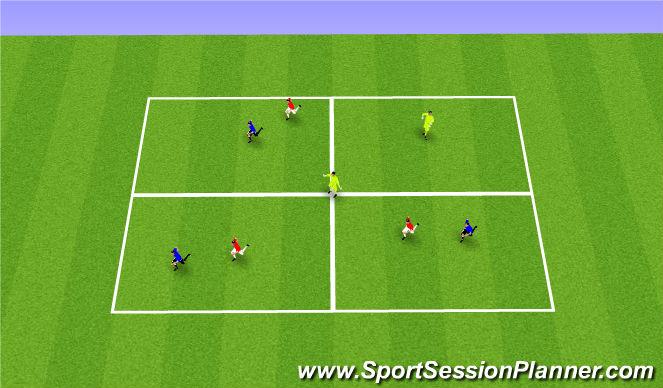Football/Soccer Session Plan Drill (Colour): Opposite Movement Progression