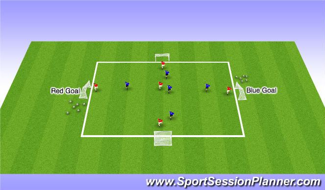 Football/Soccer Session Plan Drill (Colour): 4 goal game - Receiving Lines