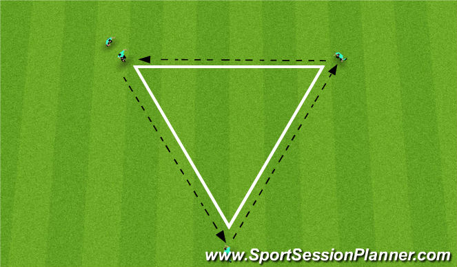 Football/Soccer Session Plan Drill (Colour): technical triangle