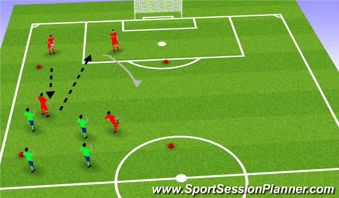 Football/Soccer Session Plan Drill (Colour): 2v2 to 3v2
