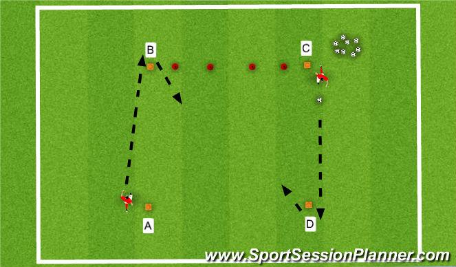 Football/Soccer Session Plan Drill (Colour): 1 v 1 Basic