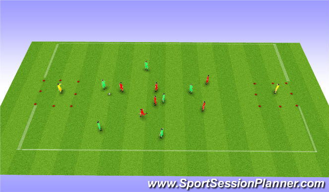 Football/Soccer Session Plan Drill (Colour): 6 v 6 Directional Possession with 2 x GK's in Target Zones