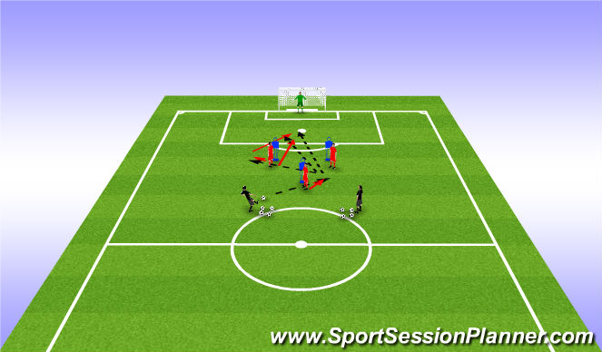 Football/Soccer Session Plan Drill (Colour): Practice 1 - Link Up Play outside the 18 x Yard box resulting in a Shot @ Goal