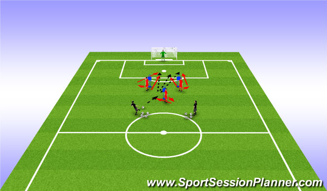 Football/Soccer Session Plan Drill (Colour): Practice 2 - Link Up Play outside the 18 x Yard Box resulting in a shot @ Goal